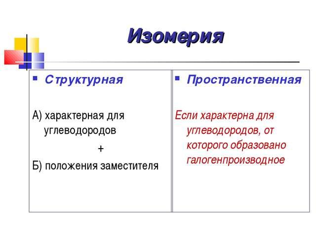 Изомерия Структурная А) характерная для углеводородов + Б) положения заместит...