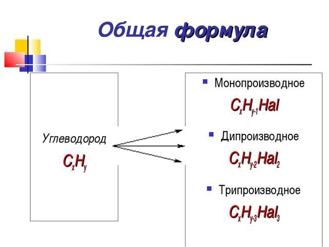 Общая формула Углеводород СxHy Монопроизводное СxHy-1Hal Дипроизводное СxHy-2...