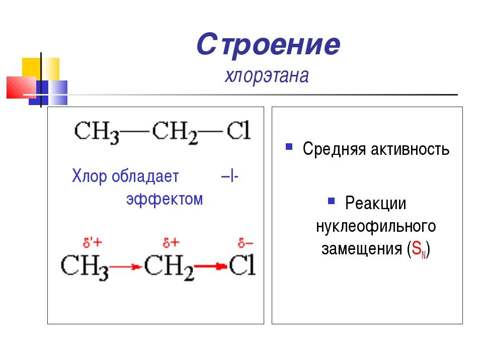 Строение хлорэтана Хлор обладает –I-эффектом Средняя активность Реакции нукле...