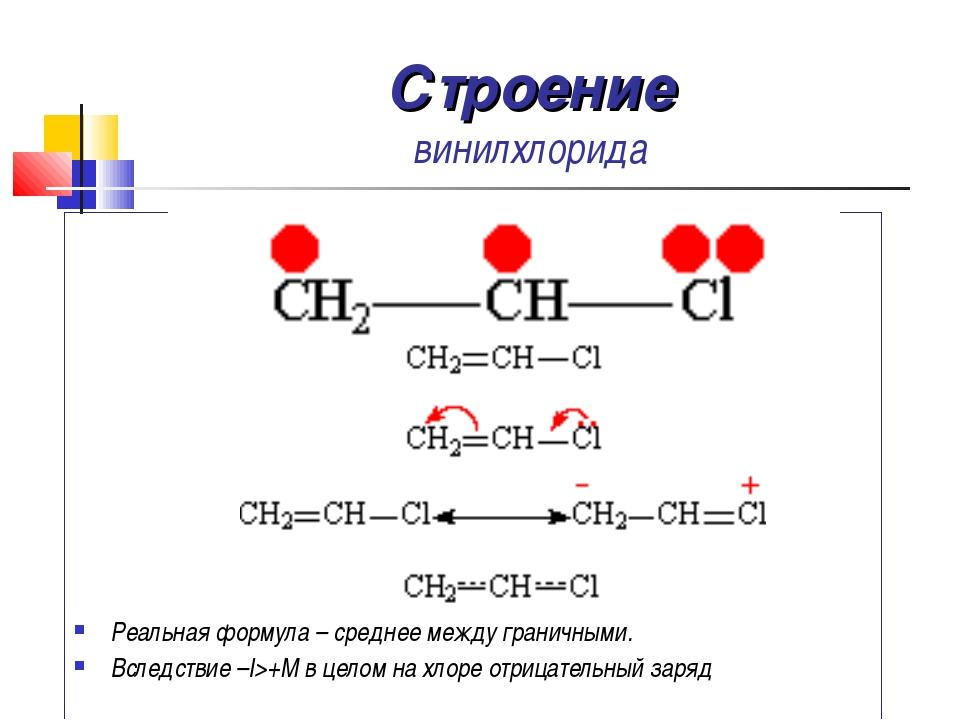 Строение винилхлорида Реальная формула – среднее между граничными. Вследствие...