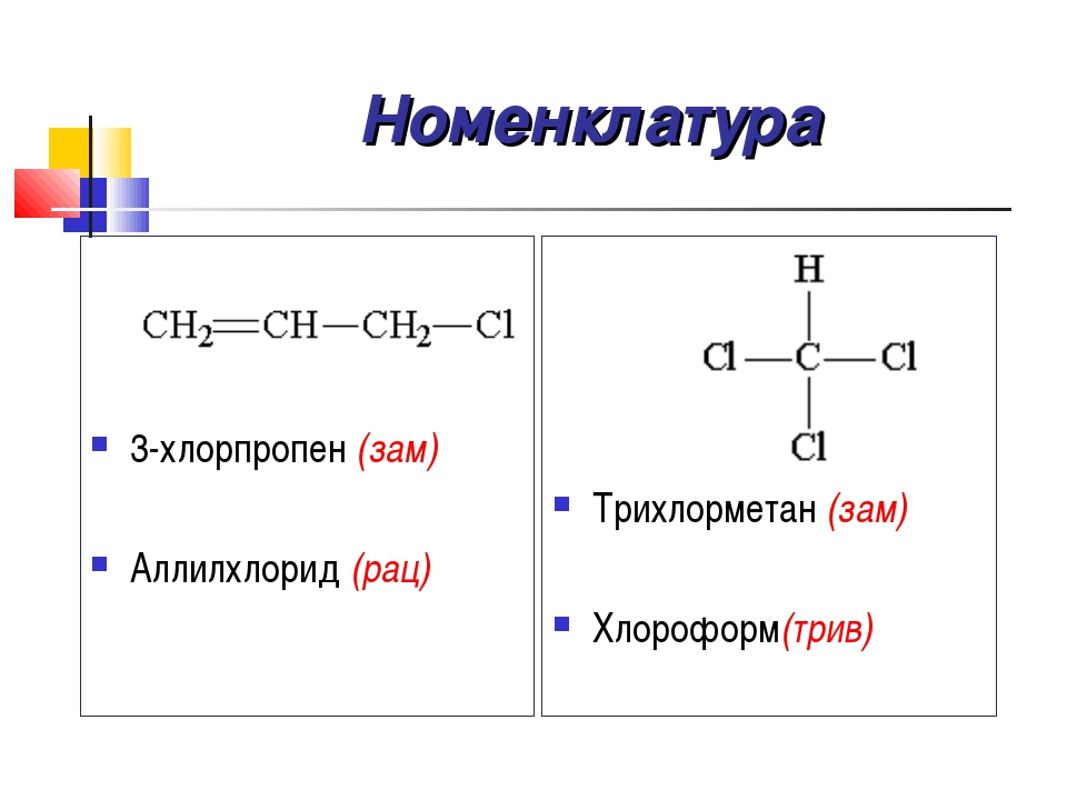 Номенклатура 3-хлорпропен (зам) Аллилхлорид (рац) Трихлорметан (зам) Хлорофор...