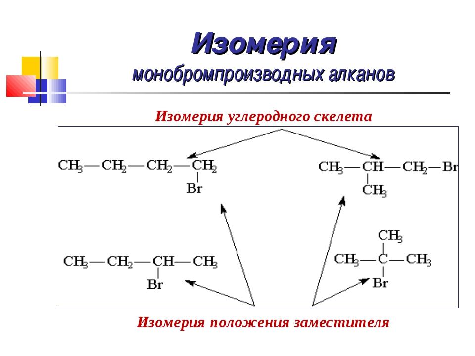 Изомерия монобромпроизводных алканов Изомерия углеродного скелета Изомерия по...