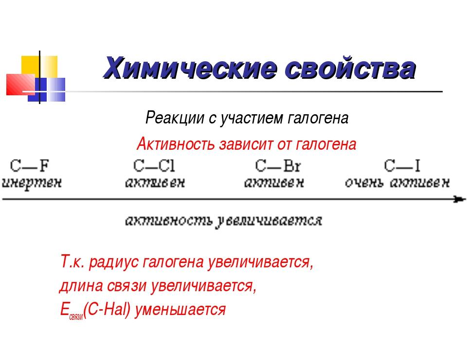 Химические свойства Реакции с участием галогена Активность зависит от галоген...