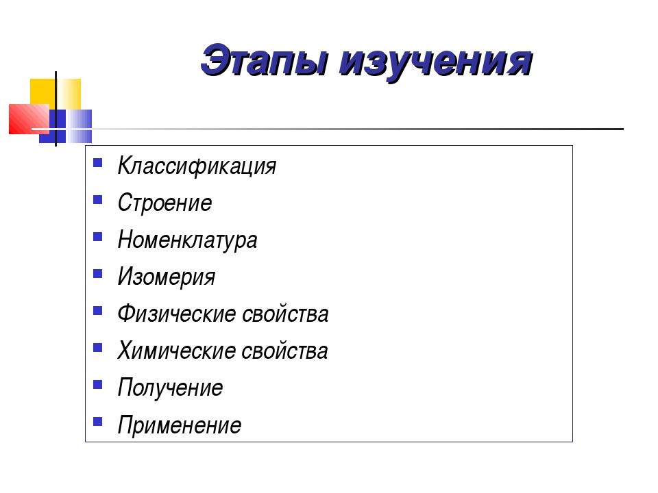 Этапы изучения Классификация Строение Номенклатура Изомерия Физические свойст...