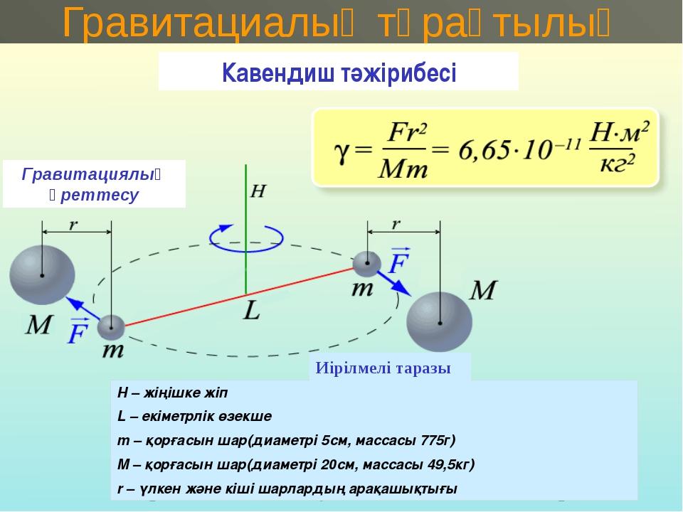 Гравитациалық тұрақтылық Кавендиш тәжірибесі Гравитациялық әреттесу Н – жіңіш...