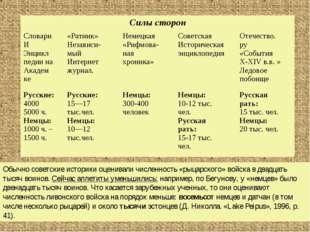Обычно советские историки оценивали численность «рыцарского» войска в двадцат