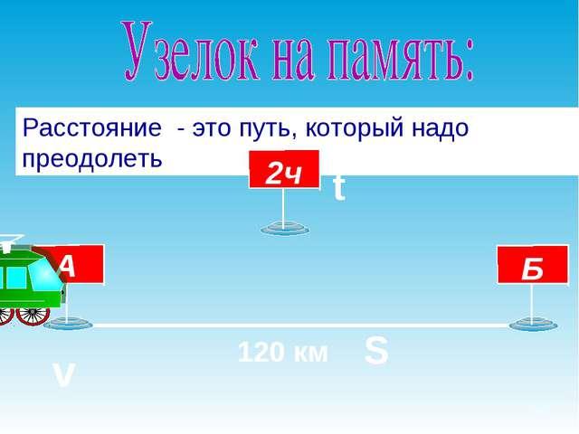 * 120 км Расстояние - это путь, который надо преодолеть S t v