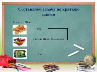 Составляем задачу по краткой записи Всего - 280 кг - 95кг - ? кг , на 110 кг,