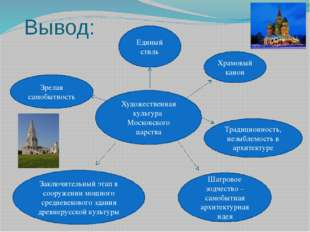 Вывод: Художественная культура Московского царства Единый стиль Храмовый кан