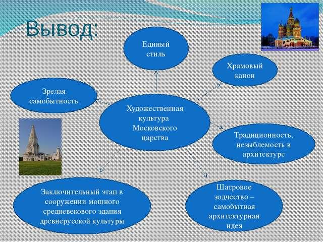 Вывод: Художественная культура Московского царства Единый стиль Храмовый кан...