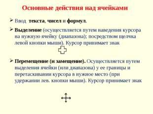 Основные действия над ячейками Ввод текста, чисел и формул. Выделение (осущес