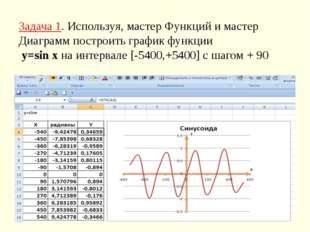 Задача 1. Используя, мастер Функций и мастер Диаграмм построить график функци