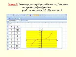 Задача 2. Используя, мастер Функций и мастер Диаграмм построить график функци