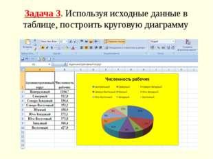 Задача 3. Используя исходные данные в таблице, построить круговую диаграмму