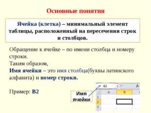 Основные понятия Ячейка (клетка) – минимальный элемент таблицы, расположенный
