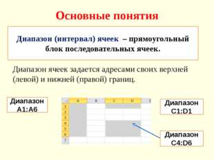 Основные понятия Диапазон ячеек задается адресами своих верхней (левой) и ниж