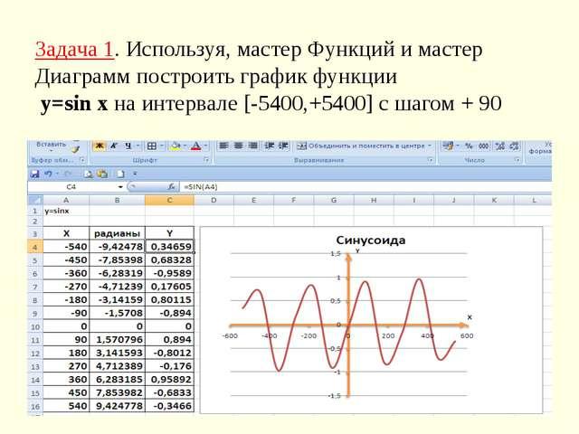 Задача 1. Используя, мастер Функций и мастер Диаграмм построить график функци...