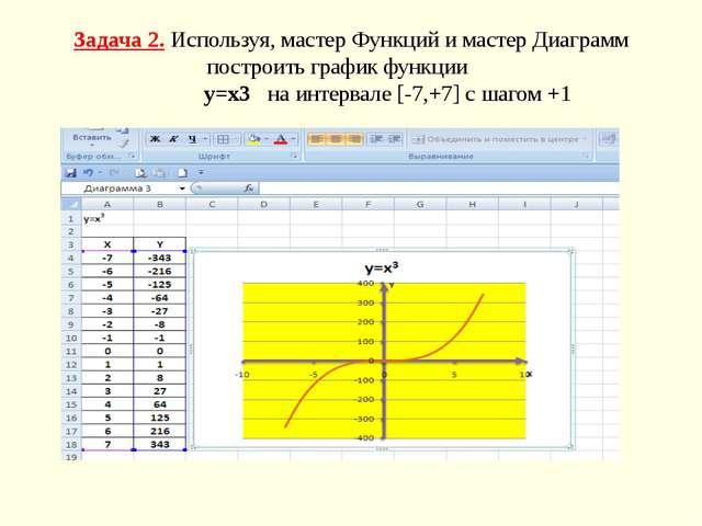 Задача 2. Используя, мастер Функций и мастер Диаграмм построить график функци...