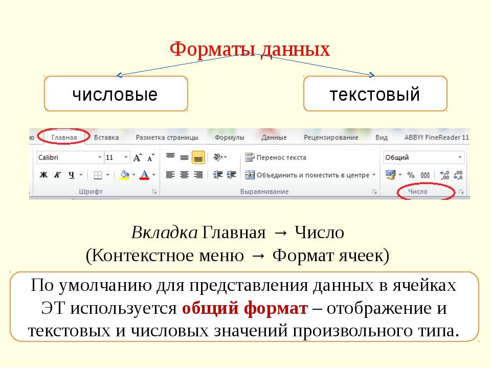 Форматы данных числовые текстовый Вкладка Главная → Число (Контекстное меню →...