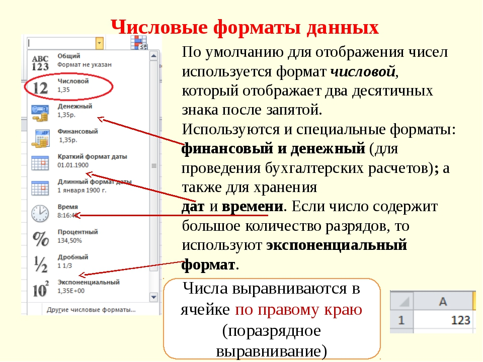 Числовые форматы данных По умолчанию для отображения чисел используется форма...