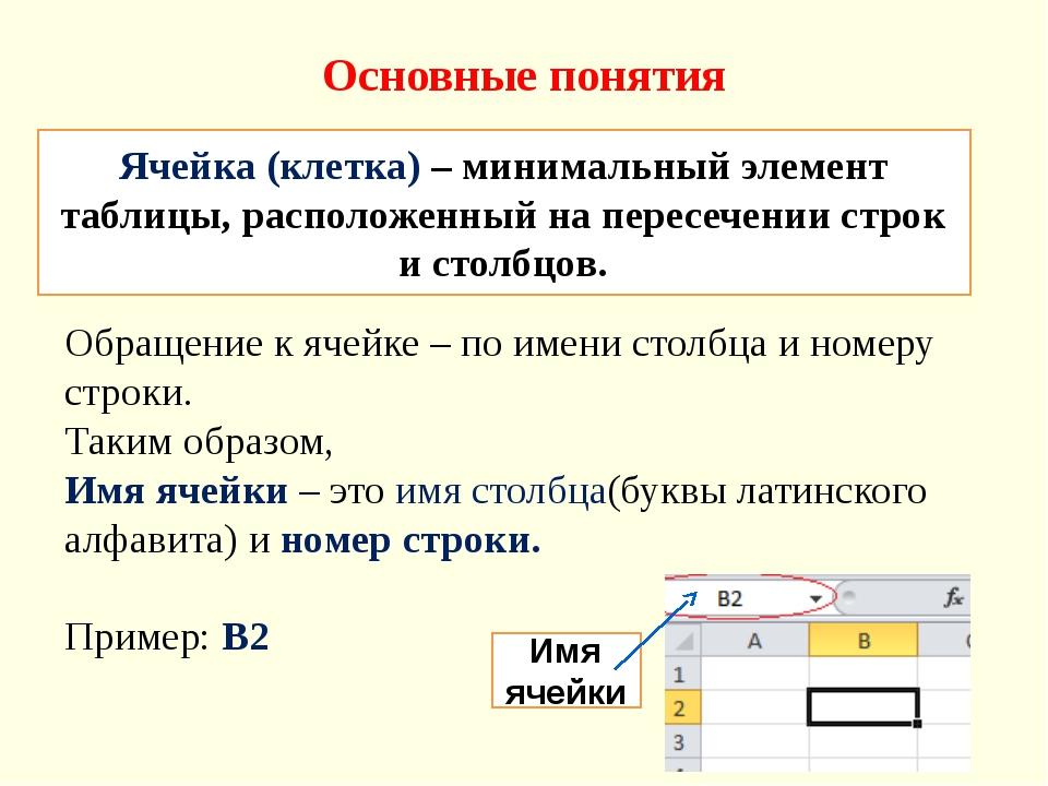 Основные понятия Ячейка (клетка) – минимальный элемент таблицы, расположенный...