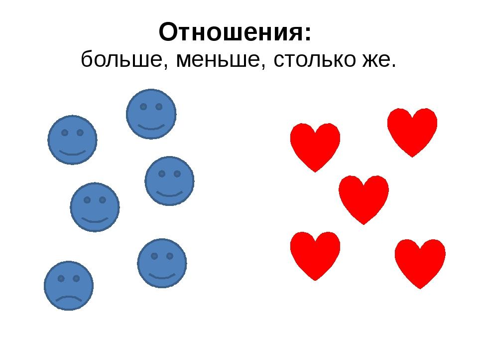 Отношения: больше, меньше, столько же.