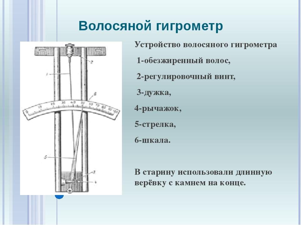 Волосяной гигрометр Устройство волосяного гигрометра 1-обезжиренный волос, ...