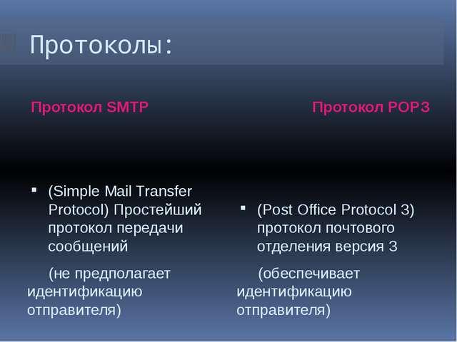 Протоколы: Протокол SMTP Протокол POPЗ (Simple Mail Transfer Protocol) Просте...