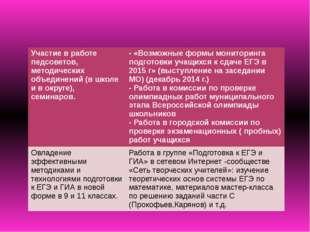 Участие в работе педсоветов, методических объединений (в школе и в округе), с