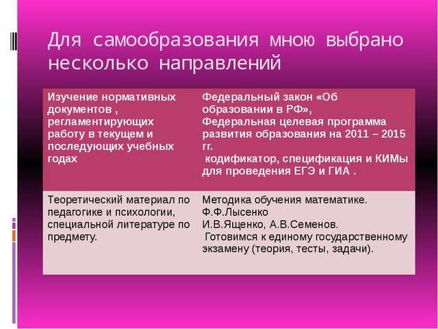 Для самообразования мною выбрано несколько направлений Изучение нормативных д...