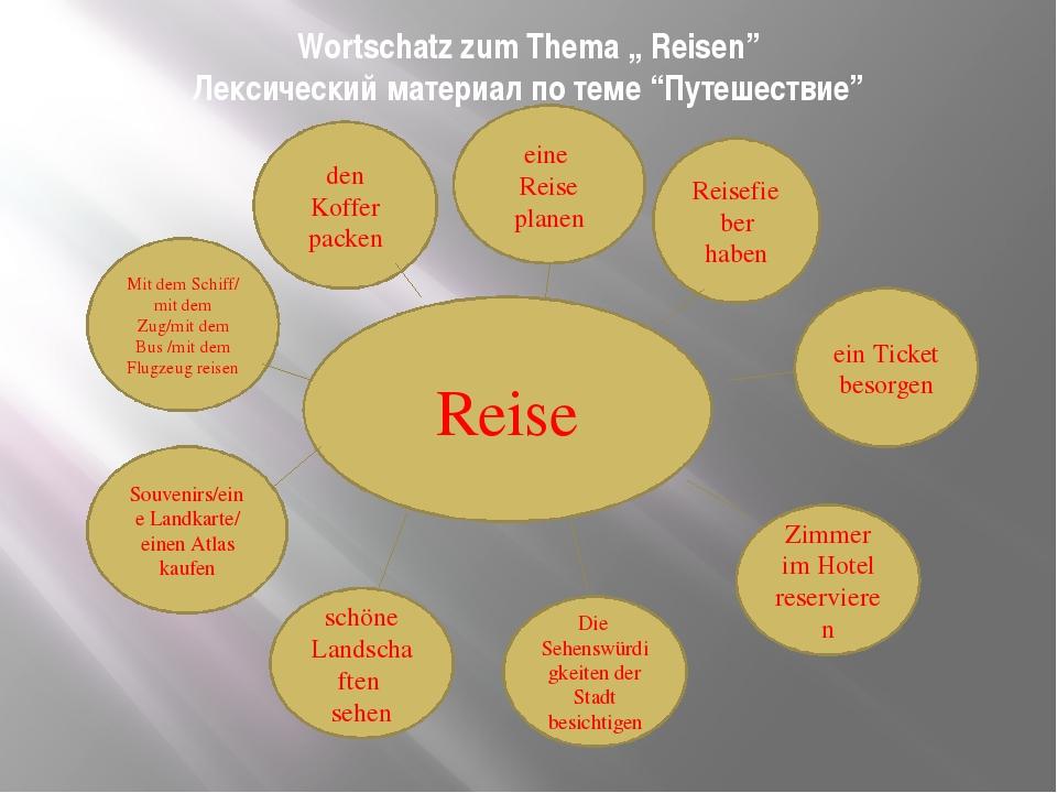 """Wortschatz zum Thema """" Reisen"""" Лексический материал по теме """"Путешествие"""" Rei..."""