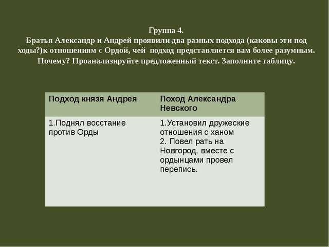 Группа 4. Братья Александр и Андрей проявили два разных подхода (каковы эти п...