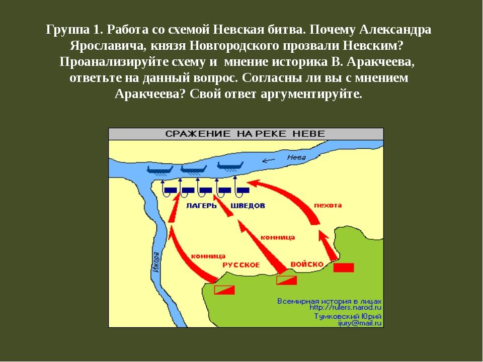 Группа 1. Работа со схемой Невская битва. Почему Александра Ярославича, князя...