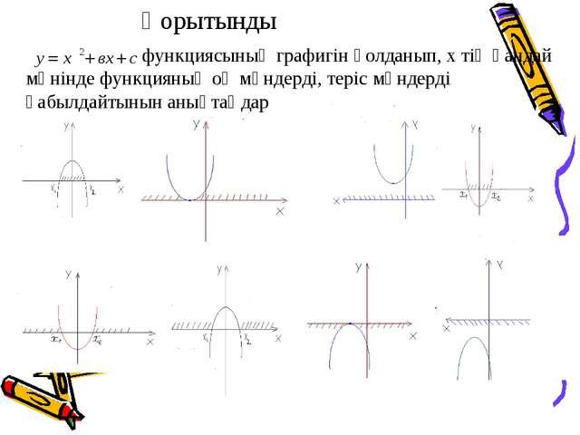 функциясының графигін қолданып, х тің қандай мәнінде функцияның оң мәндерді...