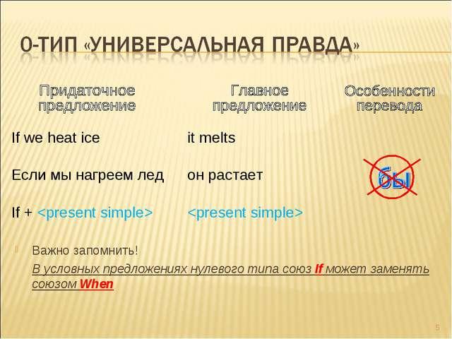 * Важно запомнить! В условных предложениях нулевого типа союз If может замен...