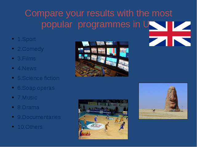 Compare your results with the most popular programmes in UK 1.Sport 2.Comedy...