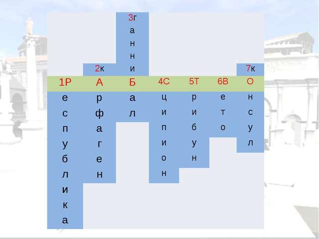 3г а н н 2к и 7к 1Р А Б 4С 5Т 6В О е р а ц р е н с ф л и и т с п а п б о у у...
