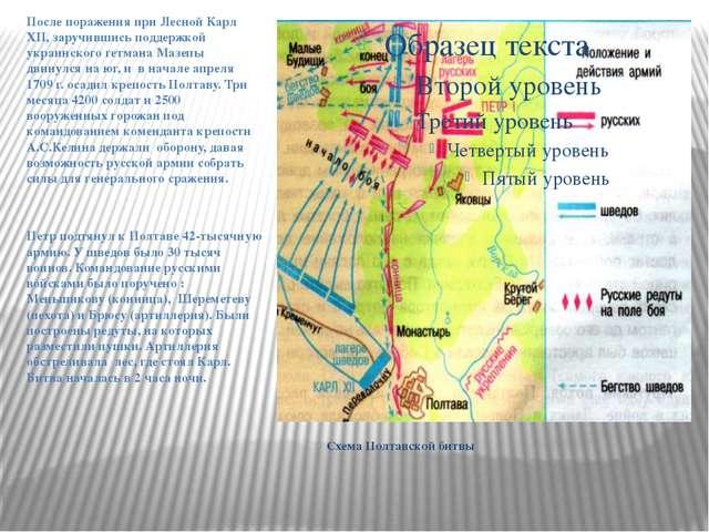 Схема Полтавской битвы После поражения при Лесной Карл XII, заручившись подд...