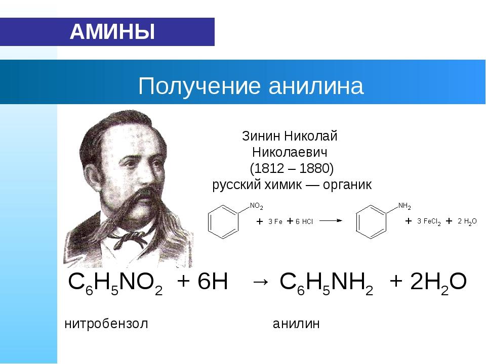 Презентация Анилин Химия 10 Класс