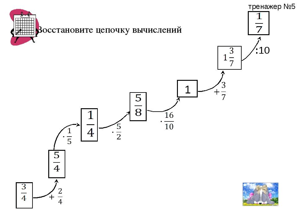 Восстановите цепочку вычислений 1 тренажер №5