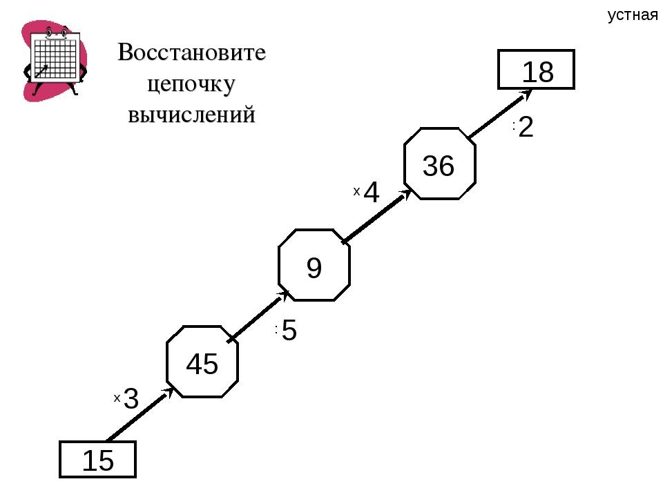 45 9 36 18 Восстановите цепочку вычислений устная