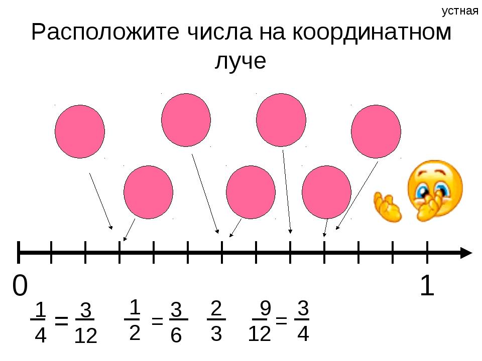 Расположите числа на координатном луче 3 12 1 2 3 4 1 4 2 3 3 6 9 12 3 12 1 4...