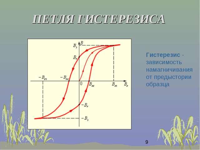 ПЕТЛЯ ГИСТЕРЕЗИСА Гистерезис - зависимость намагничивания от предыстории обра...