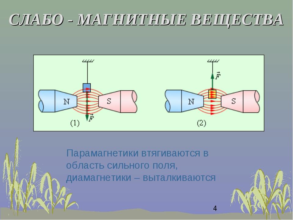 СЛАБО - МАГНИТНЫЕ ВЕЩЕСТВА Парамагнетики втягиваются в область сильного поля,...