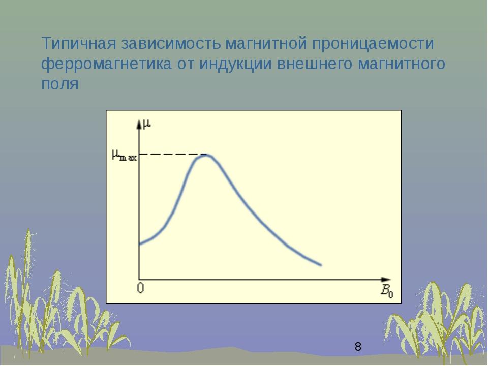 Типичная зависимость магнитной проницаемости ферромагнетика от индукции внешн...