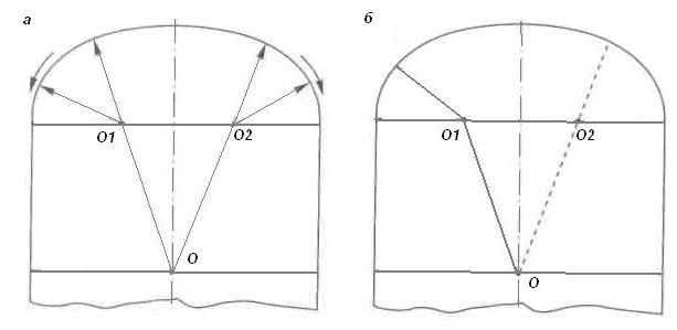 Замер арки пвх3.JPG