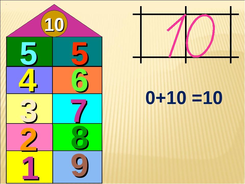 10 1 9 2 3 7 4 6 5 5 8 0+10 =10