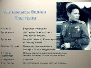 Аты-жөніБауыржан Момышұлы Туған жылы1910 жылы 24 желтоқсан – 1982 жыл 10 ма