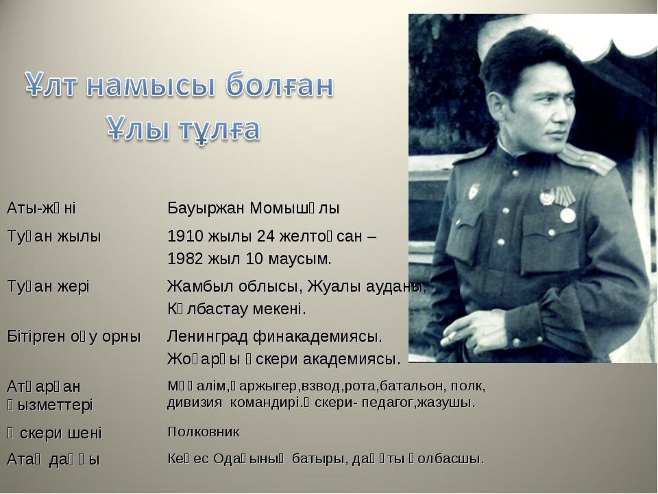 Аты-жөніБауыржан Момышұлы Туған жылы1910 жылы 24 желтоқсан – 1982 жыл 10 ма...