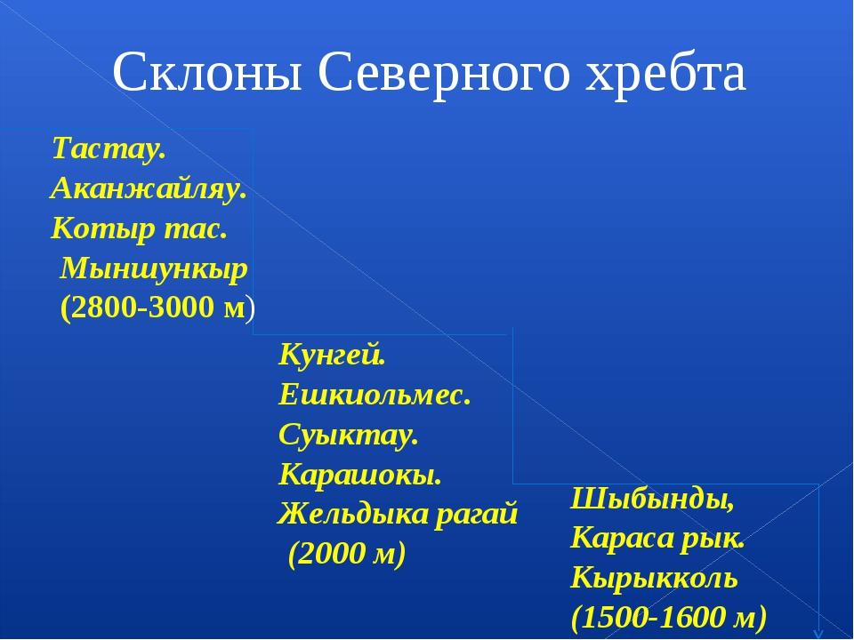 Склоны Северного хребта Тастау. Аканжайляу. Котырmac. Мыншункыр (2800-3000...